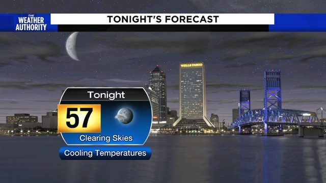 Drying out, cooling down this evening, perfect fall-like weather Wednesday