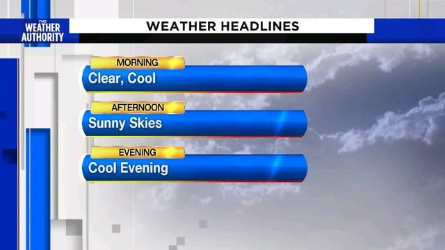 Drying out, cooling down this evening, fall-like weather