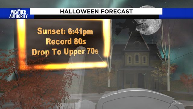 Jacksonville set to have the hottest Halloween on record