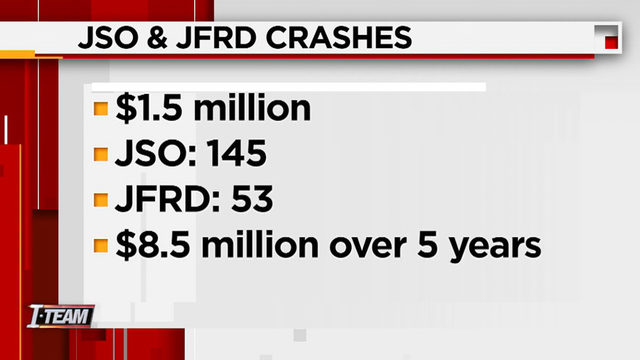 JSO and JFRD crash stats