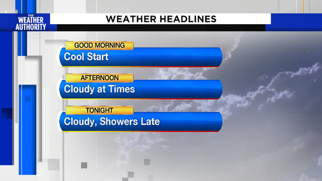 Becoming cloudy, storms possible Tuesday