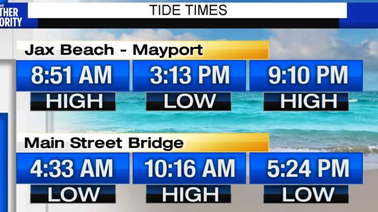 Surf And Tides News4jax Wjxt Channel 4